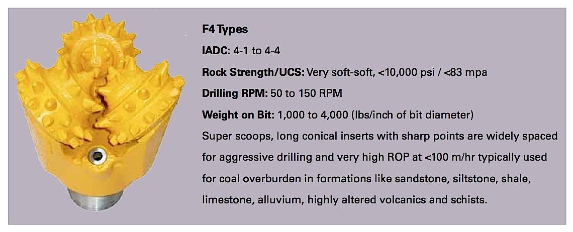 Atlas Copco F4 types=