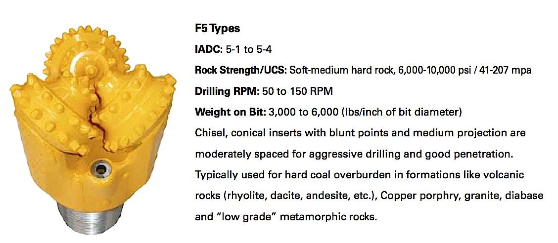 Atlas Copco F5 types=