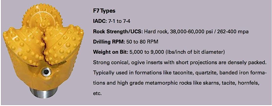 Atlas Copco F7 types=