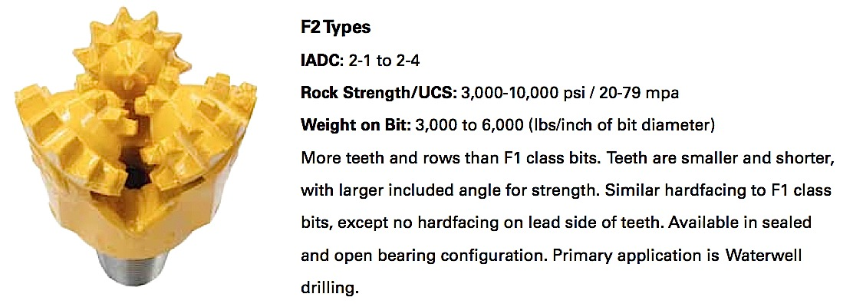 Atlas Copco Steel Tooth F2 Type