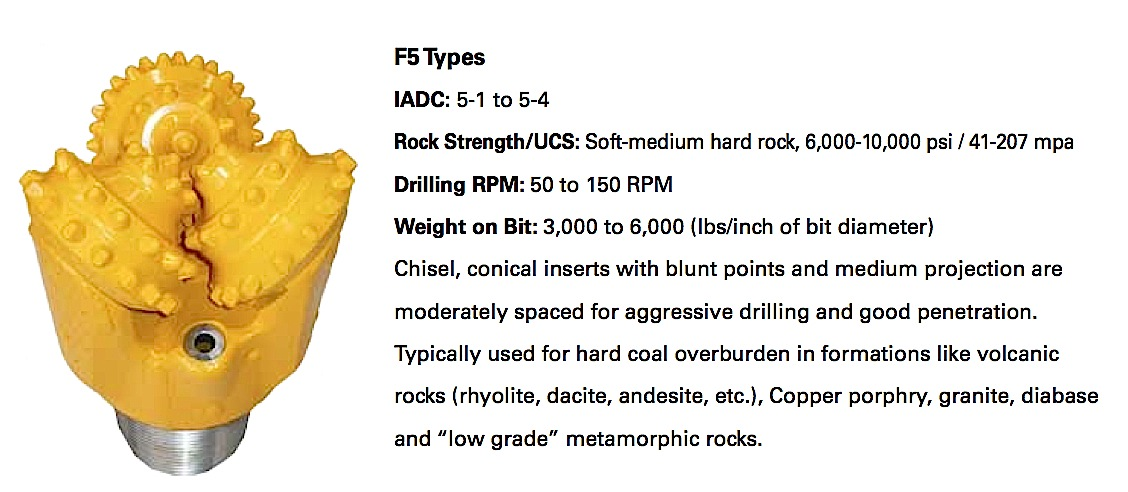 Atlas Copco F5 types=