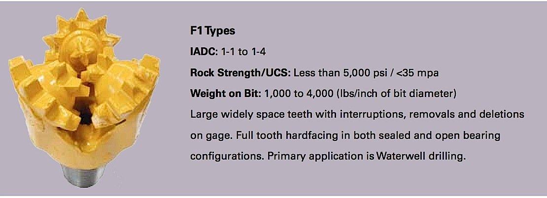 Atlas Copco Steel Tooth F1 Type